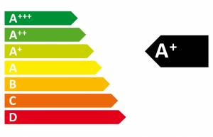 Energieeffizienzklassen