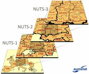NUTS-Code Darstellung
