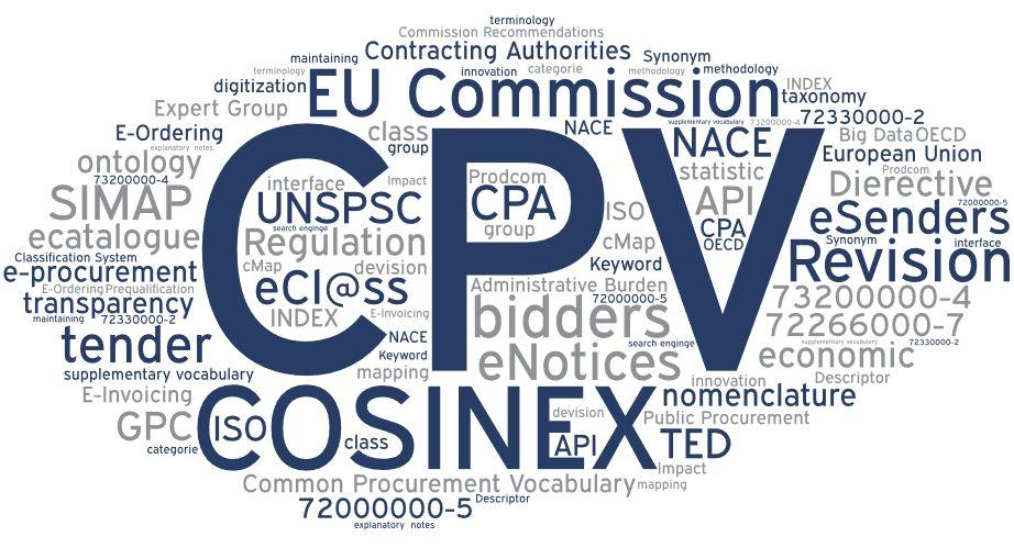 Wortwolke zum CPV-Code